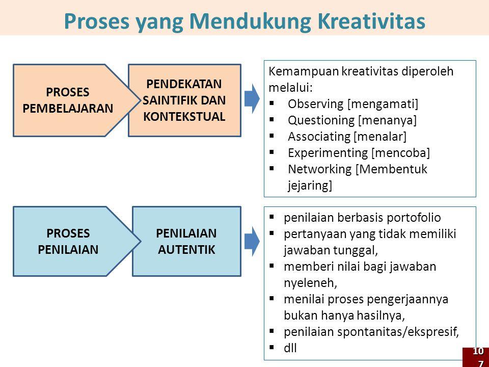 Proses yang Mendukung Kreativitas PENDEKATAN SAINTIFIK DAN
