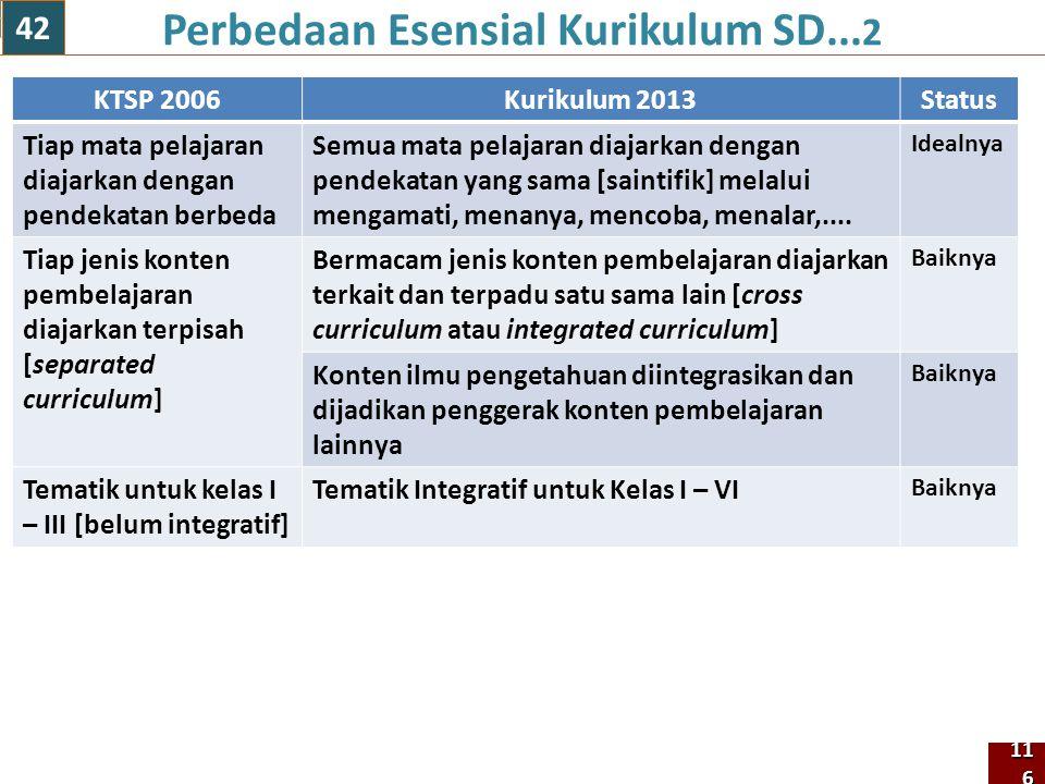 Perbedaan Esensial Kurikulum SD...2
