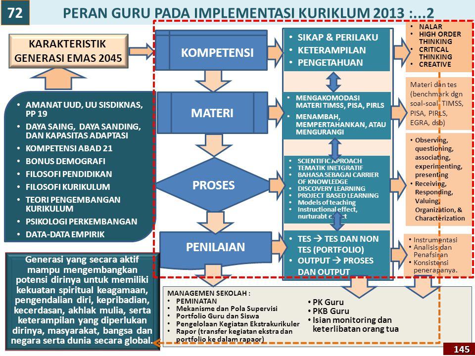 PERAN GURU PADA IMPLEMENTASI KURIKLUM 2013 :...2