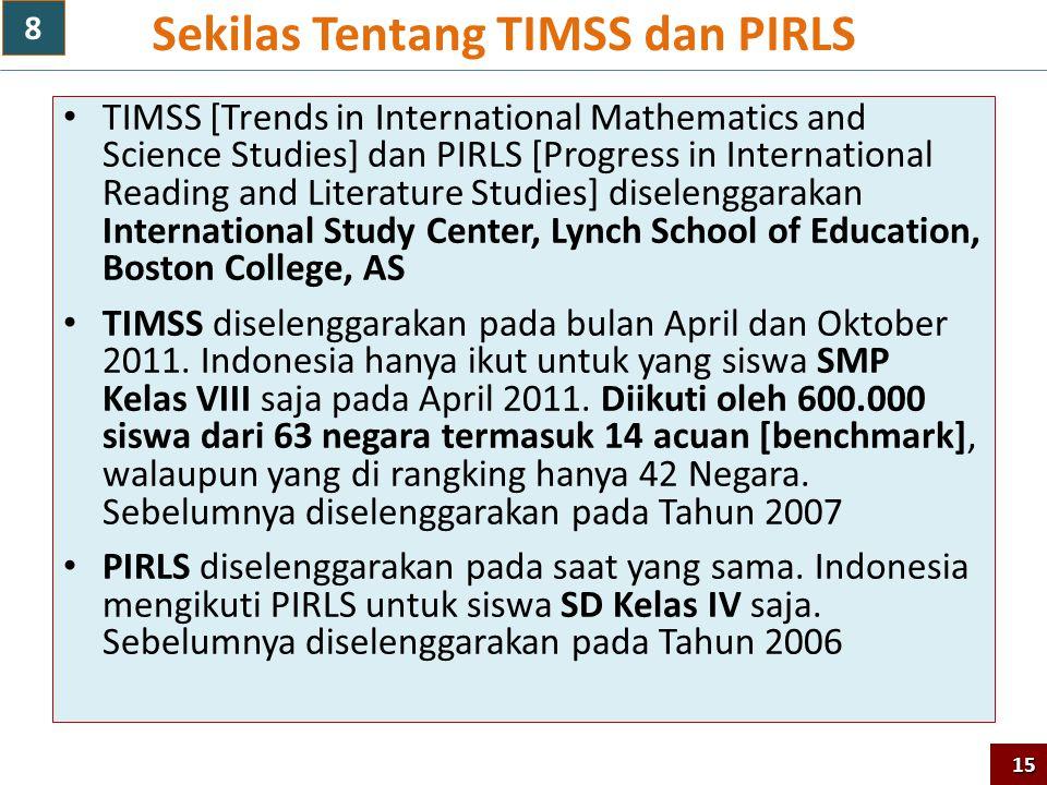 Sekilas Tentang TIMSS dan PIRLS