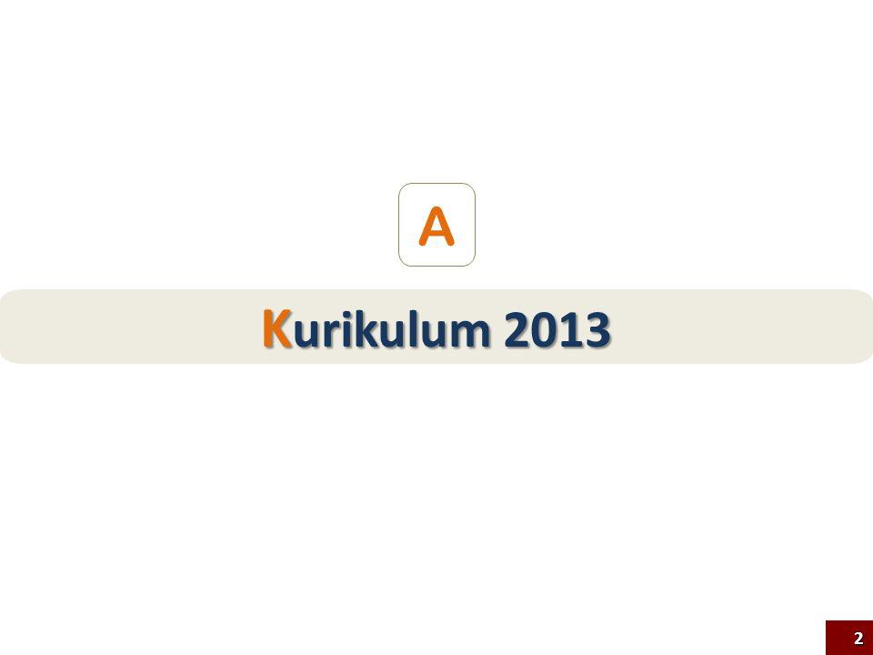 A Kurikulum 2013 2