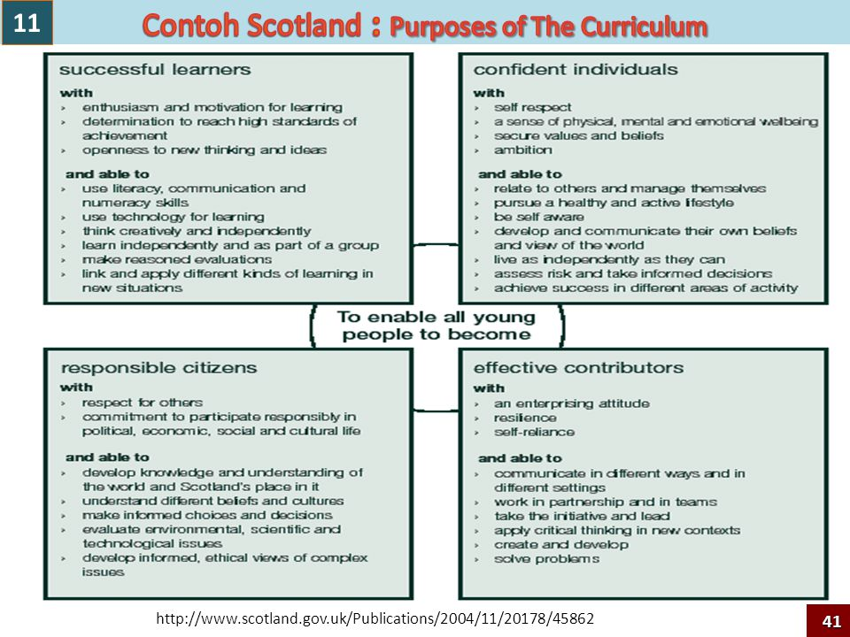 Contoh Scotland : Purposes of The Curriculum