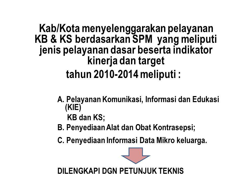 Kab/Kota menyelenggarakan pelayanan KB & KS berdasarkan SPM yang meliputi jenis pelayanan dasar beserta indikator kinerja dan target