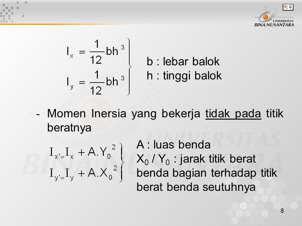 b : lebar balok h : tinggi balok. Momen Inersia yang bekerja tidak pada titik beratnya. A : luas benda.