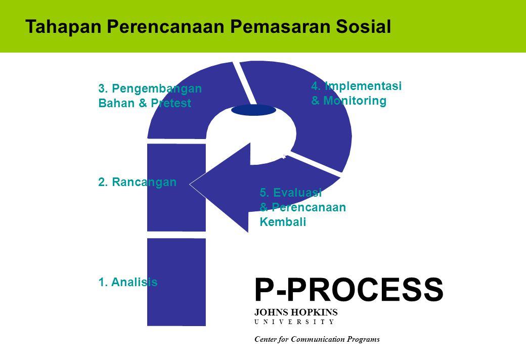 P-PROCESS Tahapan Perencanaan Pemasaran Sosial 4. Implementasi