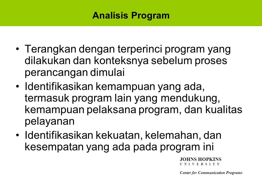 Analisis Program Terangkan dengan terperinci program yang dilakukan dan konteksnya sebelum proses perancangan dimulai.