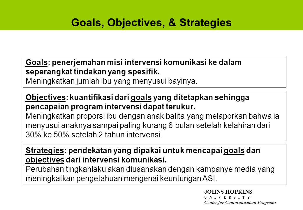 Goals, Objectives, & Strategies