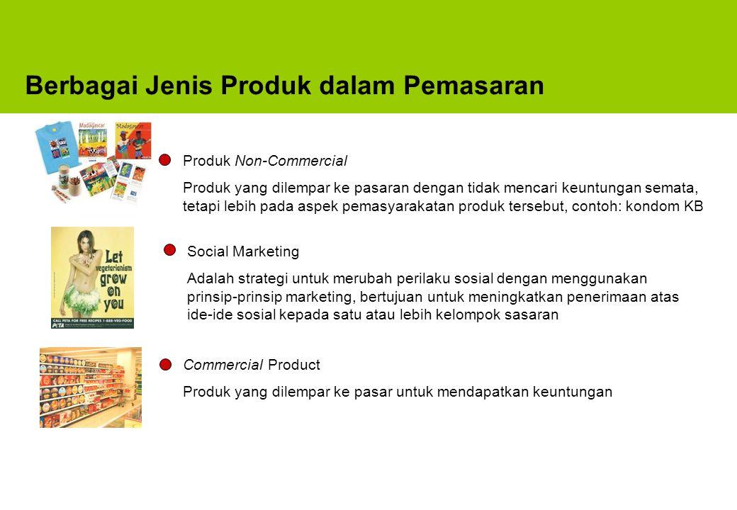 Berbagai Jenis Produk dalam Pemasaran