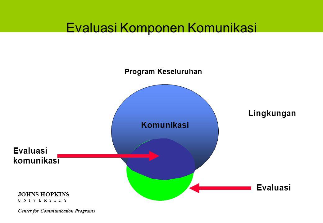 Evaluasi Komponen Komunikasi