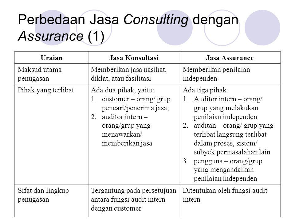 Perbedaan Jasa Consulting dengan Assurance (1)