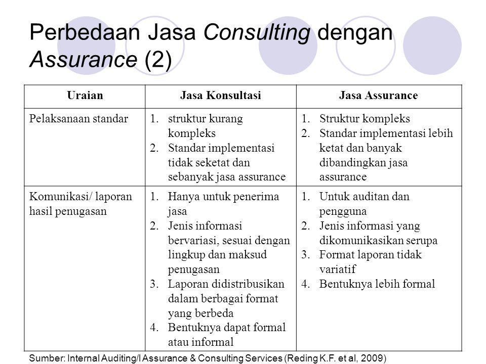 Perbedaan Jasa Consulting dengan Assurance (2)