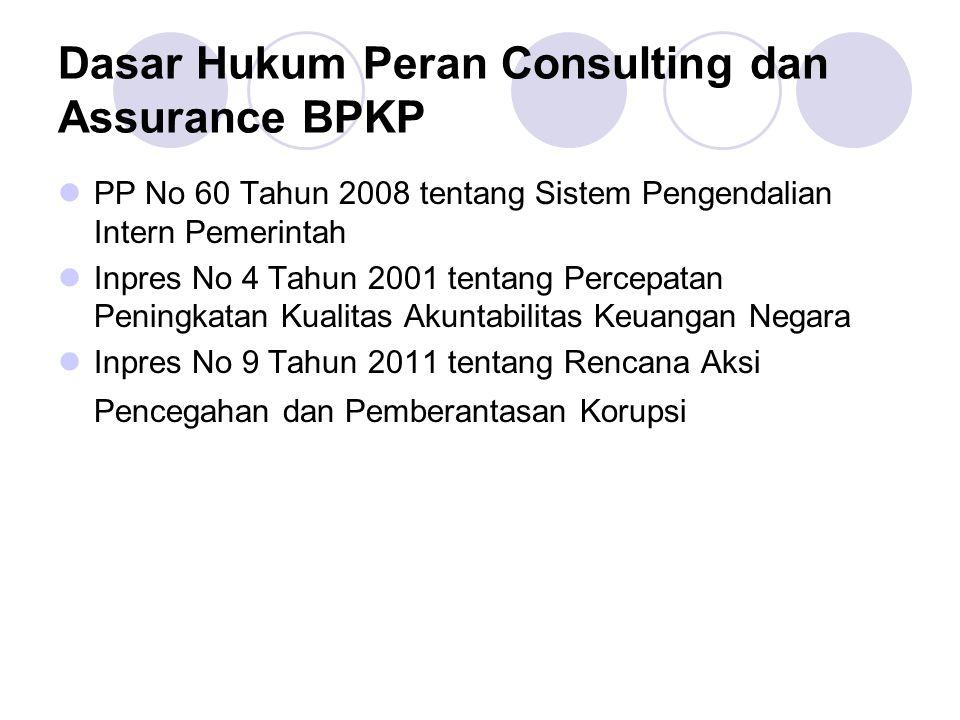 Dasar Hukum Peran Consulting dan Assurance BPKP