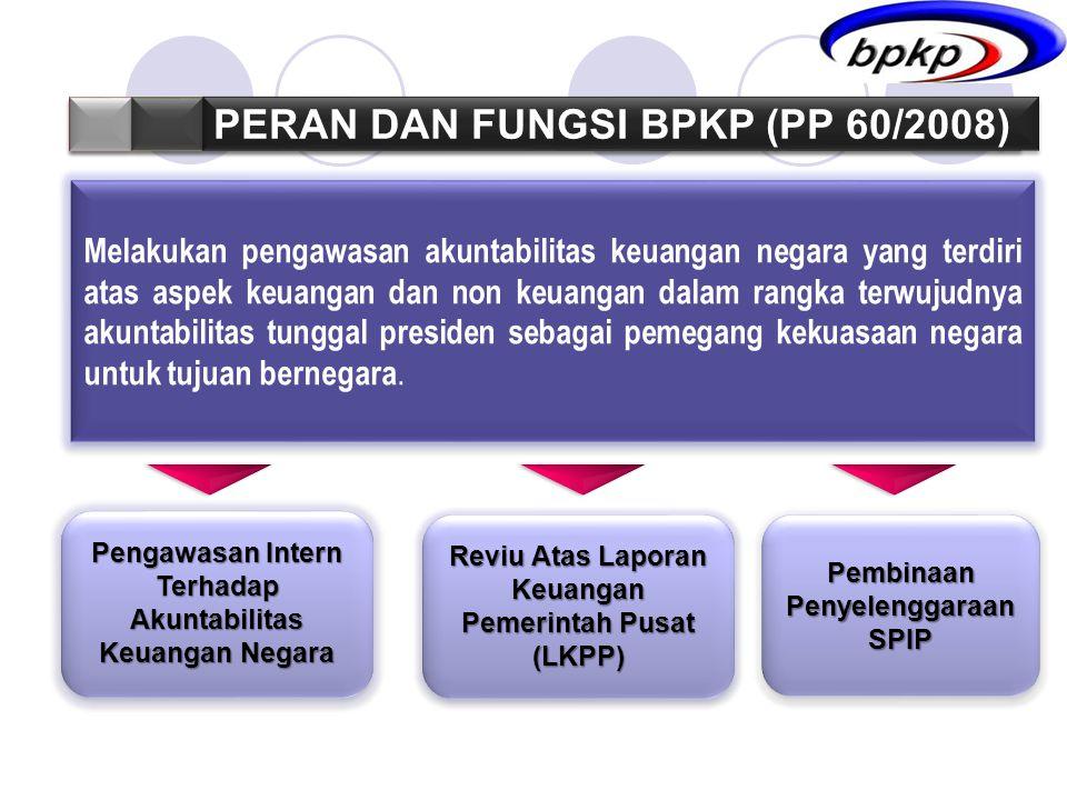 PERAN DAN FUNGSI BPKP (PP 60/2008)