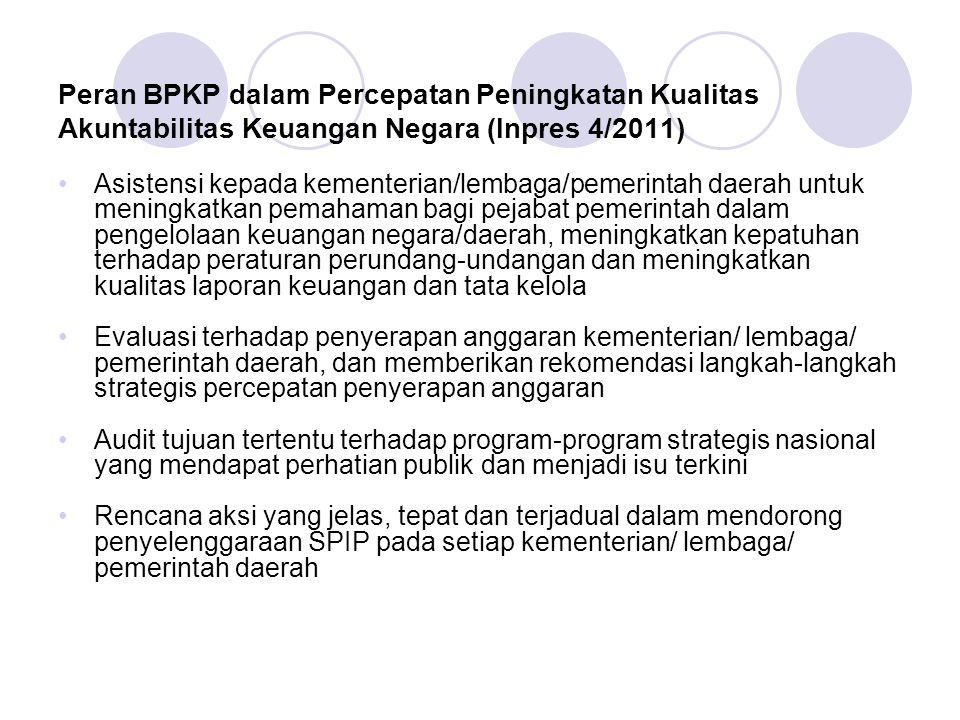 Peran BPKP dalam Percepatan Peningkatan Kualitas Akuntabilitas Keuangan Negara (Inpres 4/2011)