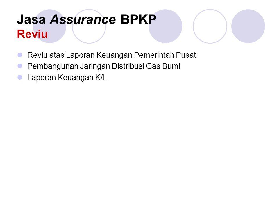 Jasa Assurance BPKP Reviu