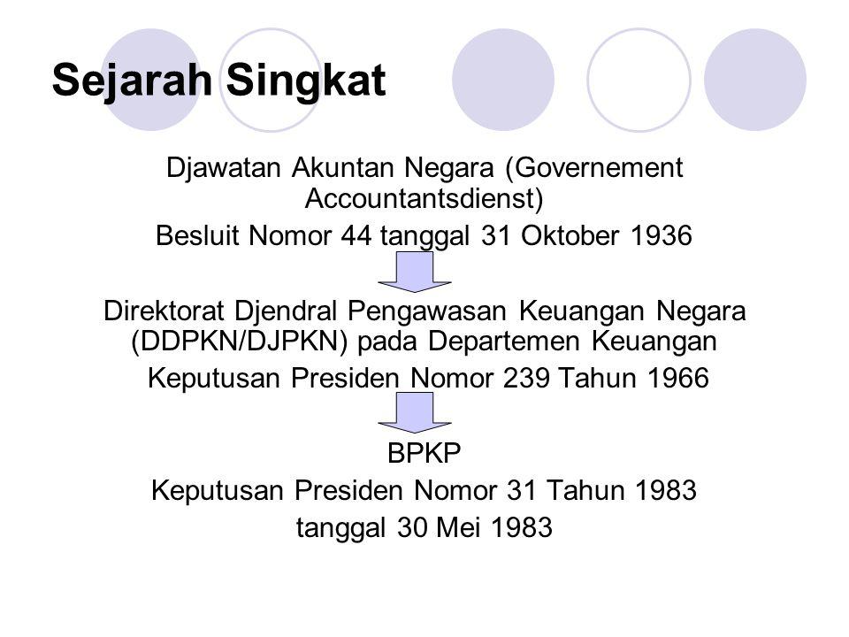 Sejarah Singkat Djawatan Akuntan Negara (Governement Accountantsdienst) Besluit Nomor 44 tanggal 31 Oktober 1936.