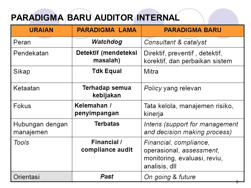 PARADIGMA BARU AUDITOR INTERNAL