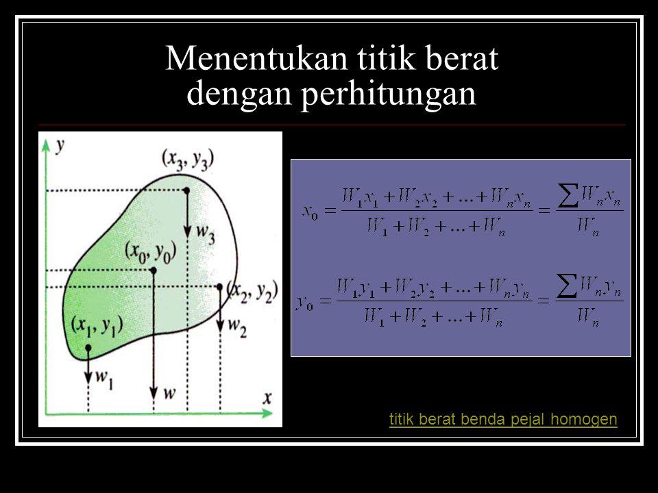 Menentukan titik berat dengan perhitungan