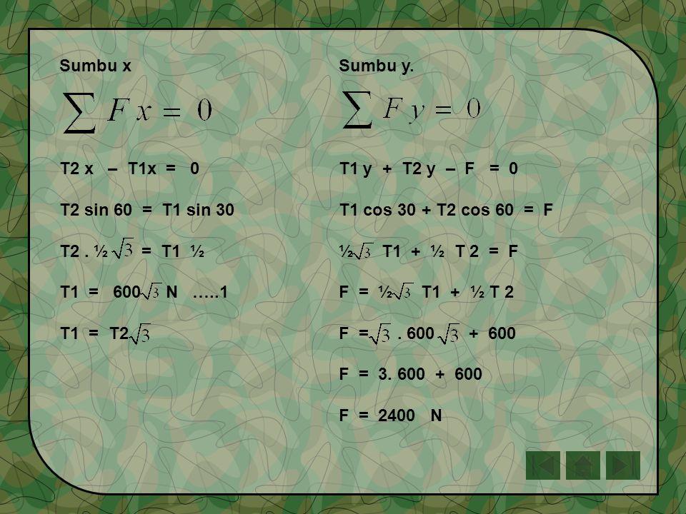 Sumbu x Sumbu y. T2 x – T1x = 0 T1 y + T2 y – F = 0. T2 sin 60 = T1 sin 30 T1 cos 30 + T2 cos 60 = F.