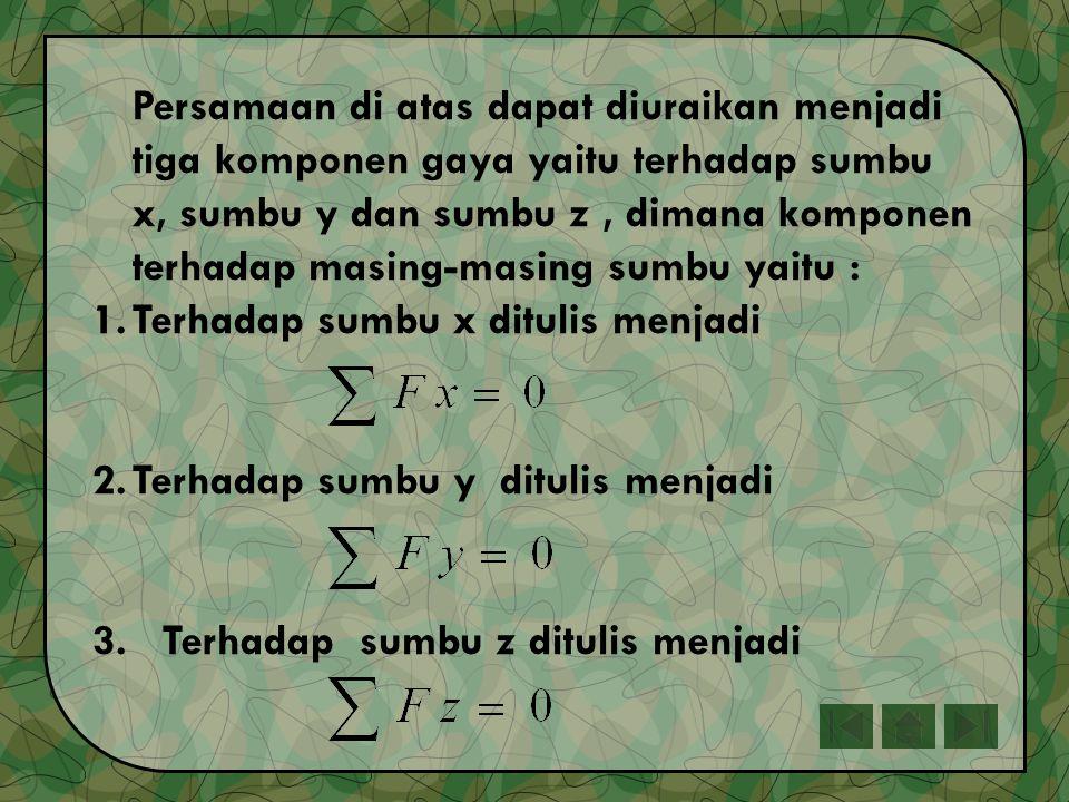 Persamaan di atas dapat diuraikan menjadi tiga komponen gaya yaitu terhadap sumbu x, sumbu y dan sumbu z , dimana komponen terhadap masing-masing sumbu yaitu :