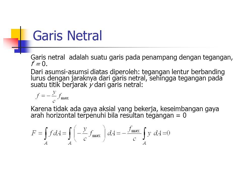 Garis Netral Garis netral adalah suatu garis pada penampang dengan tegangan, f = 0.