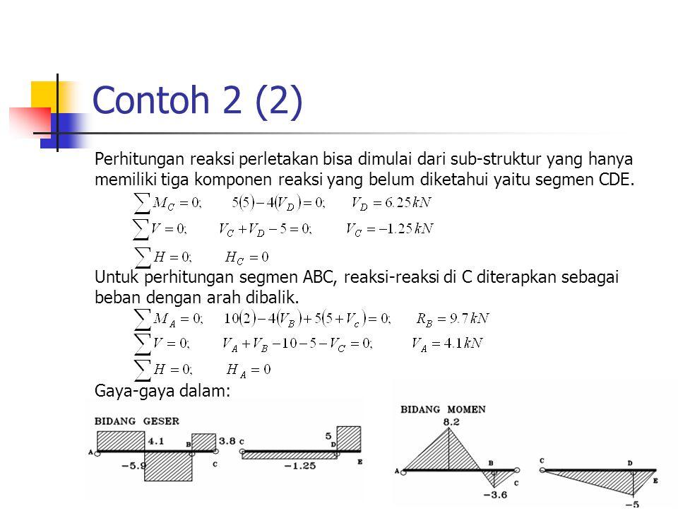 Contoh 2 (2)