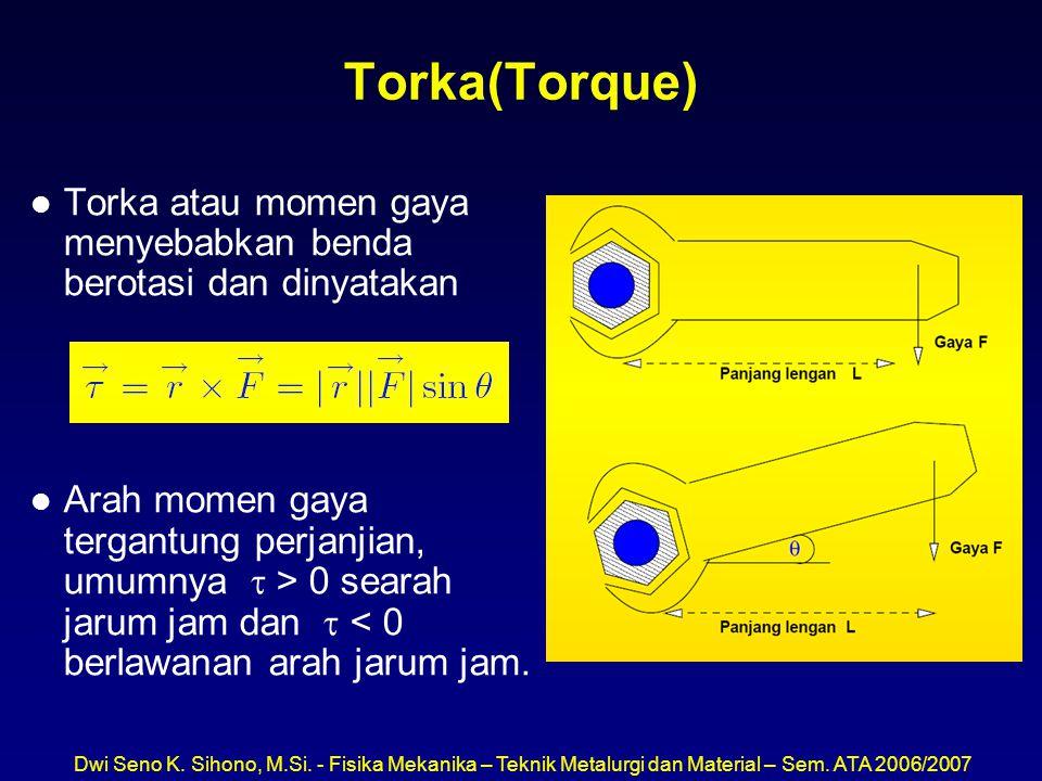 Torka(Torque) Torka atau momen gaya menyebabkan benda berotasi dan dinyatakan.