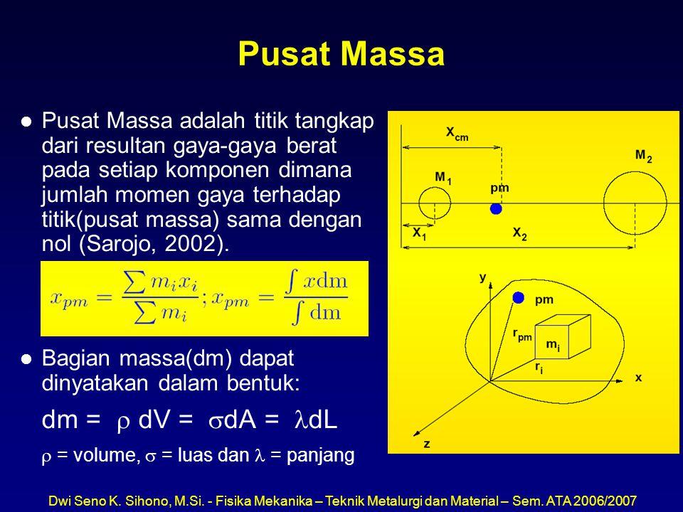 Pusat Massa