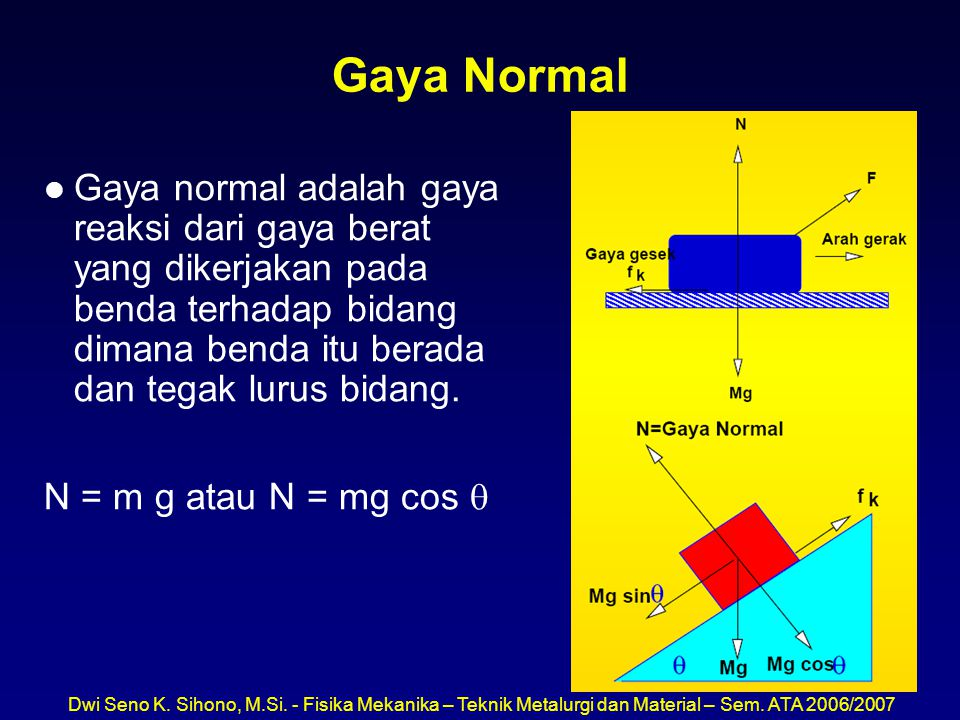 Gaya Normal Gaya normal adalah gaya reaksi dari gaya berat yang dikerjakan pada benda terhadap bidang dimana benda itu berada dan tegak lurus bidang.