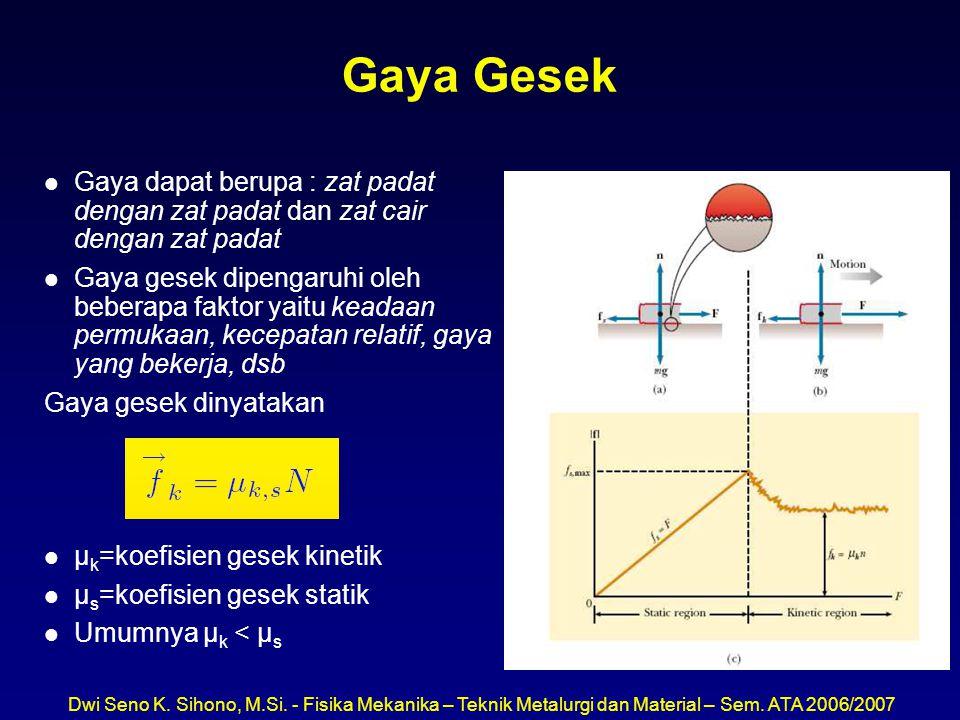 Gaya Gesek Gaya dapat berupa : zat padat dengan zat padat dan zat cair dengan zat padat.
