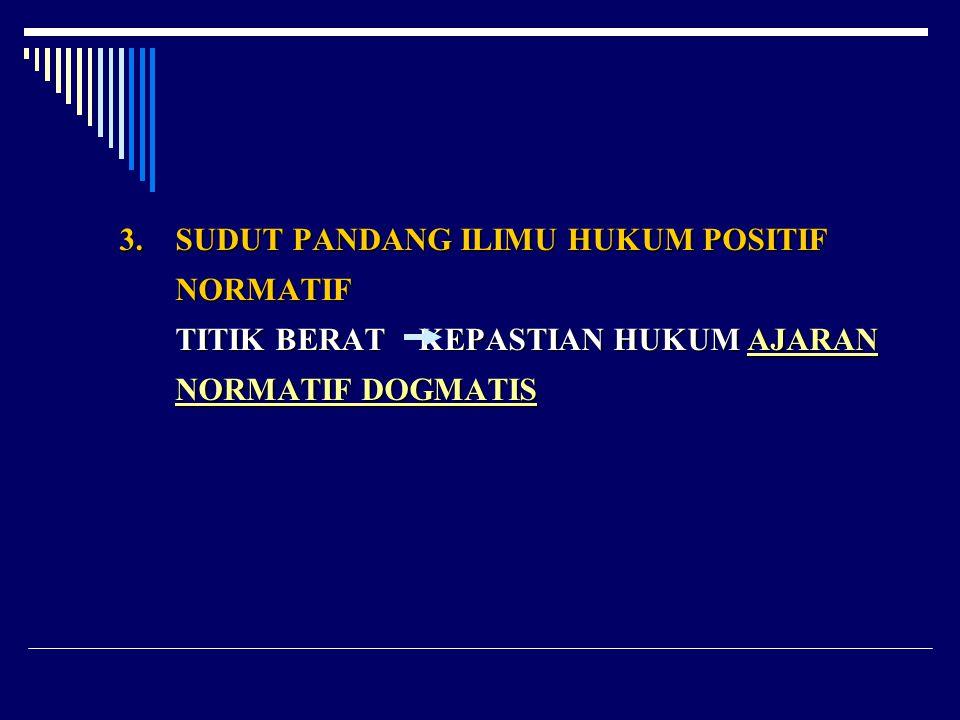 SUDUT PANDANG ILIMU HUKUM POSITIF NORMATIF