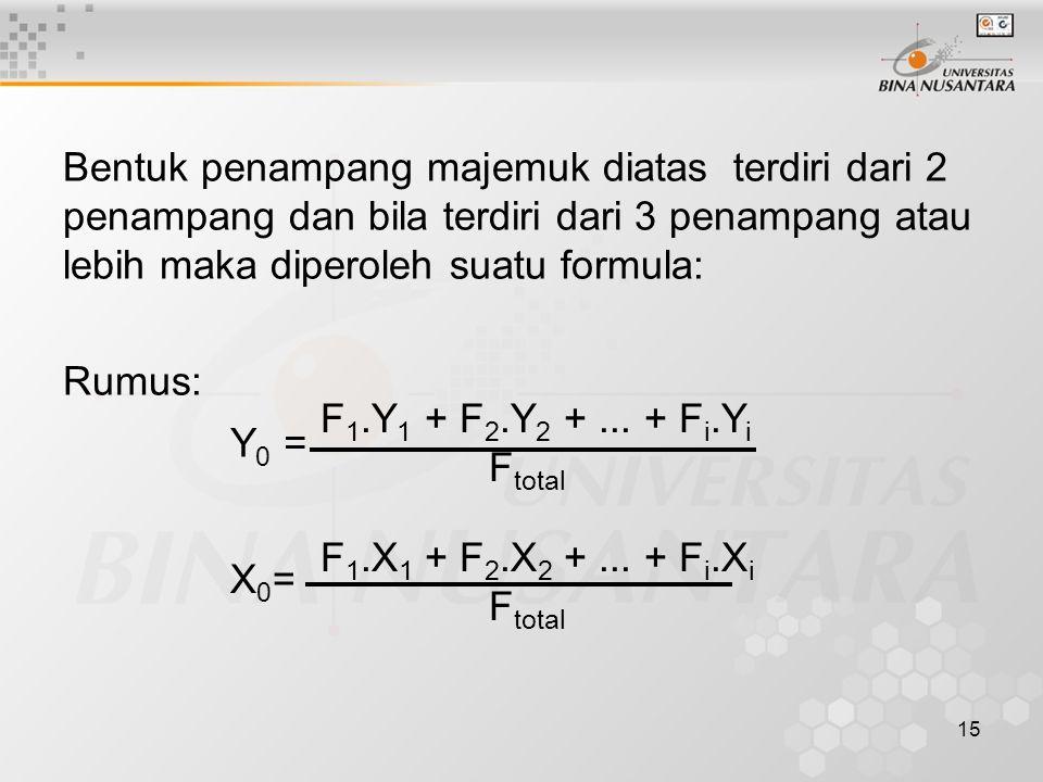 Bentuk penampang majemuk diatas terdiri dari 2 penampang dan bila terdiri dari 3 penampang atau lebih maka diperoleh suatu formula: