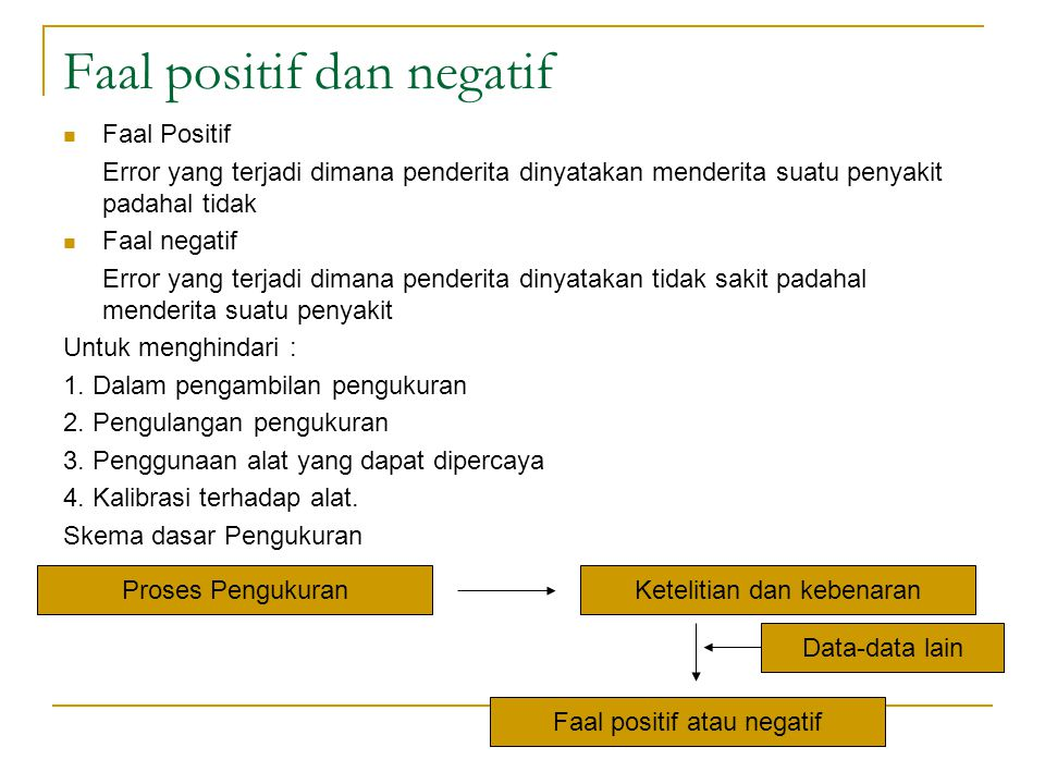 Faal positif dan negatif