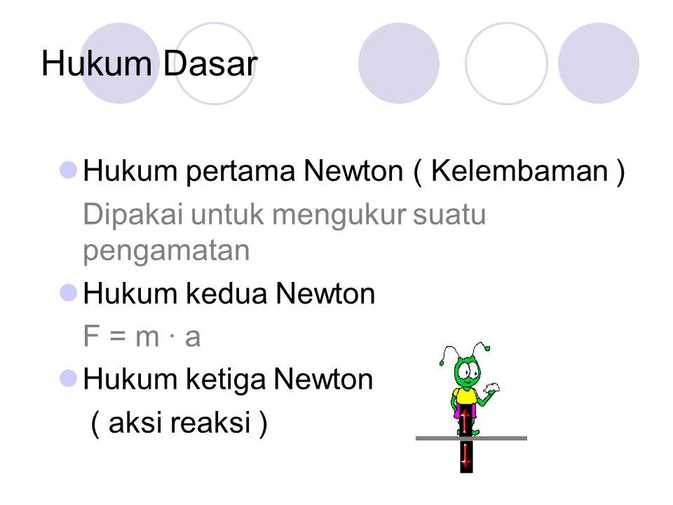 Hukum Dasar Hukum pertama Newton ( Kelembaman )