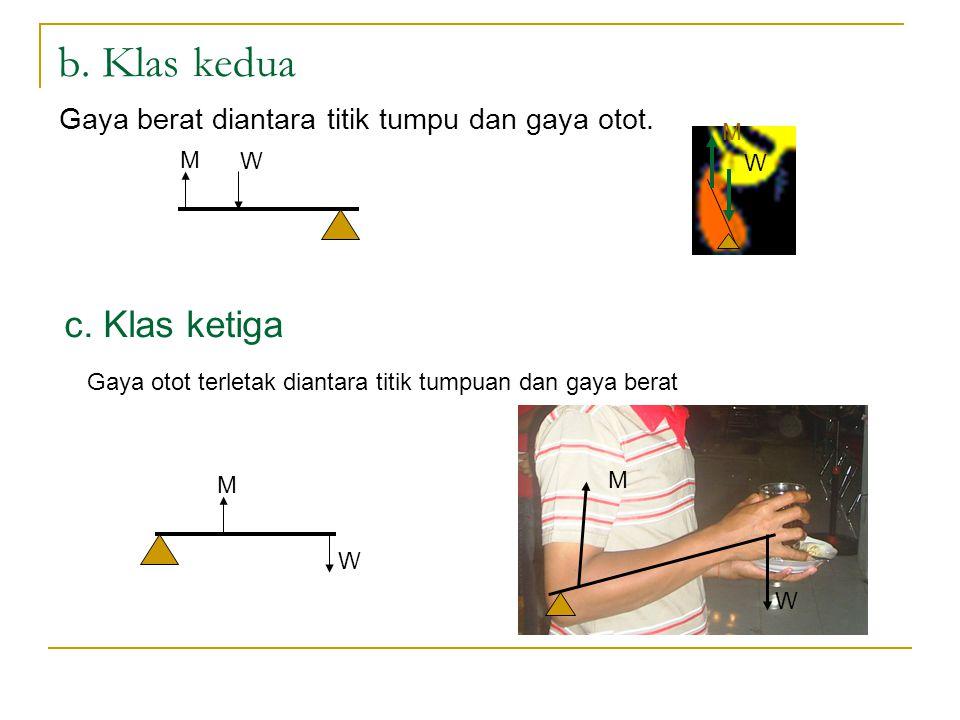 b. Klas kedua c. Klas ketiga