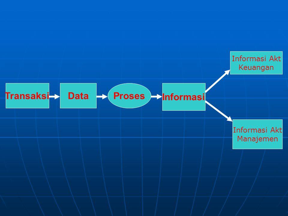 Transaksi Data Proses Informasi