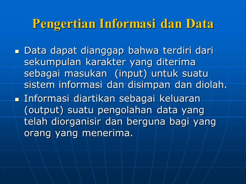 Pengertian Informasi dan Data