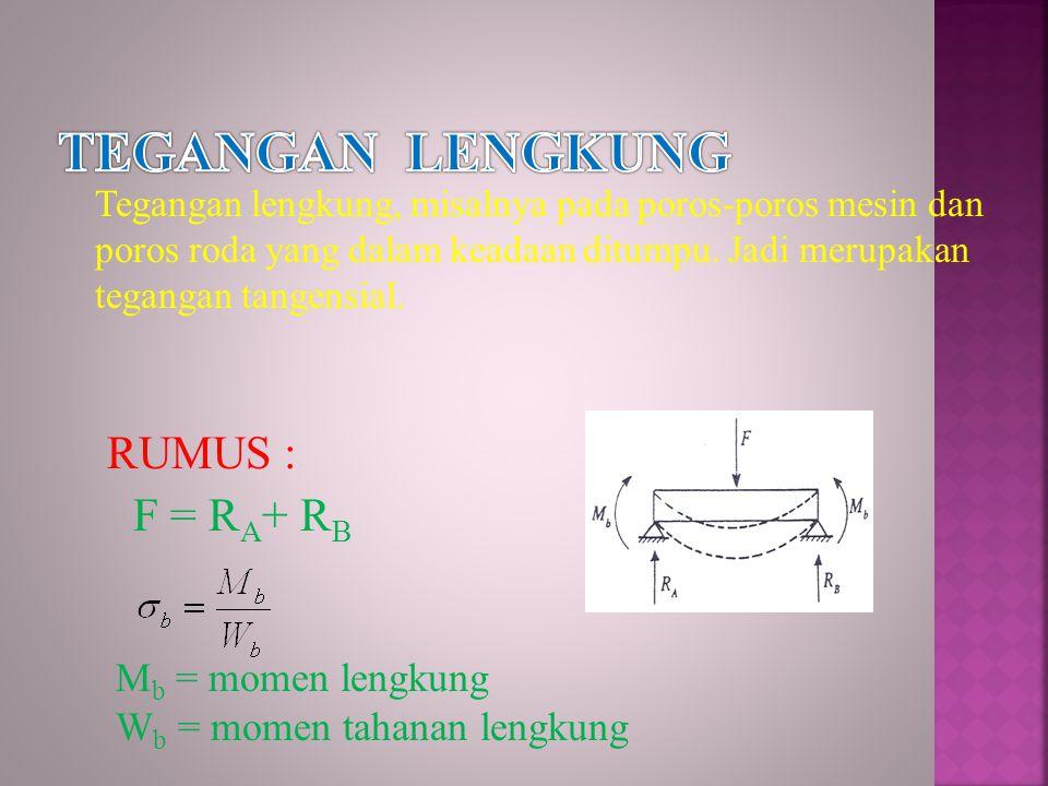 Tegangan Lengkung RUMUS : F = RA+ RB Mb = momen lengkung