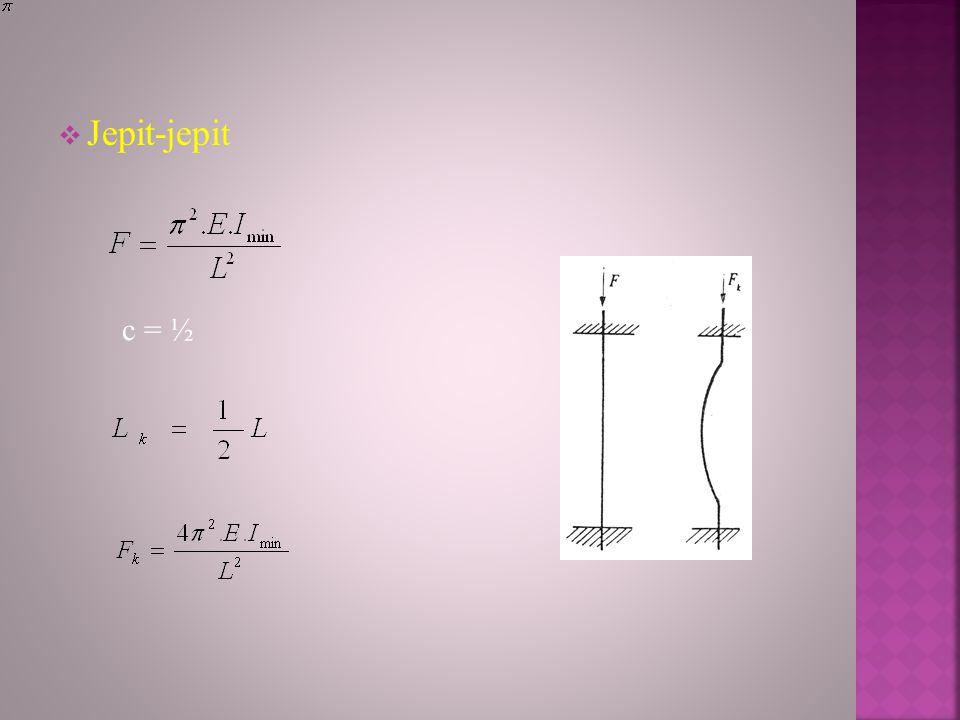 Jepit-jepit c = ½