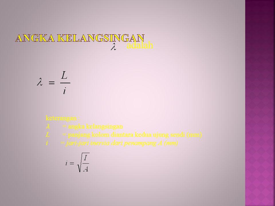 Angka kelangsingan adalah keterangan :  = angka kelangsingan