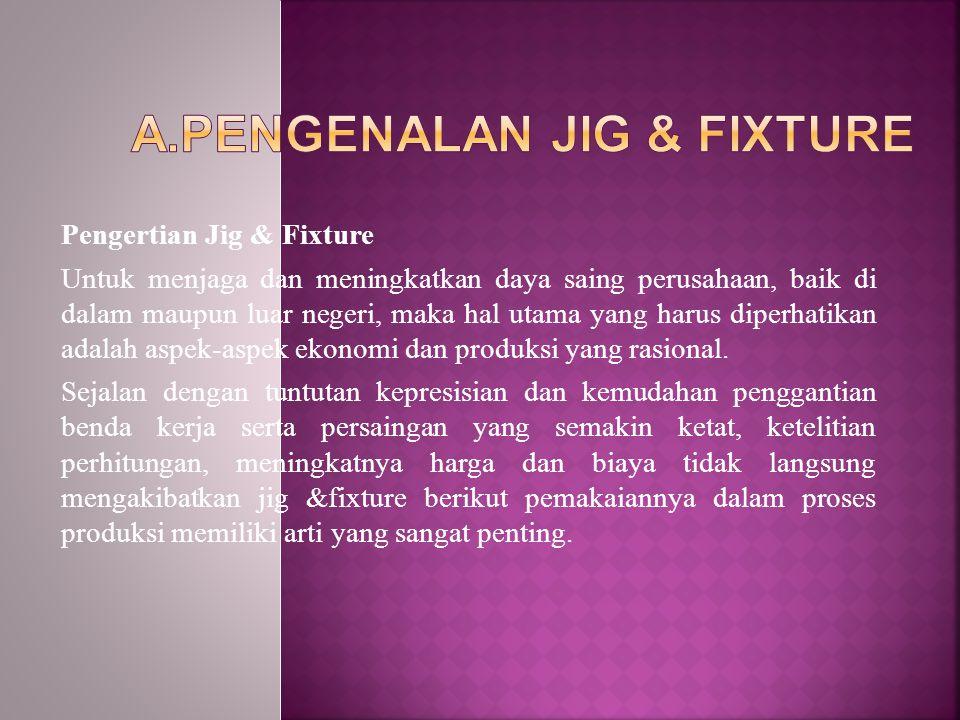 A.PENGENALAN JIG & FIXTURE