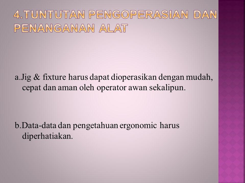 4.Tuntutan Pengoperasian dan Penanganan Alat