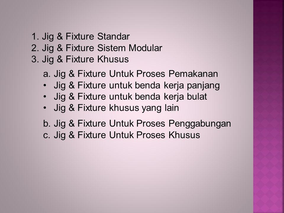 Jig & Fixture Standar Jig & Fixture Sistem Modular. Jig & Fixture Khusus. Jig & Fixture Untuk Proses Pemakanan.