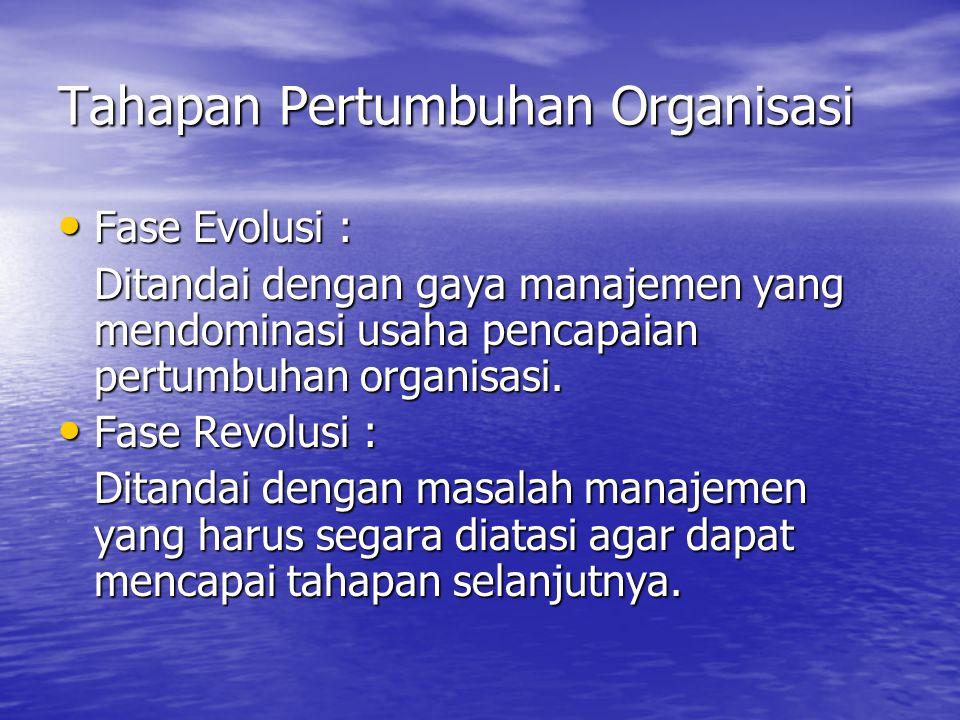 Tahapan Pertumbuhan Organisasi