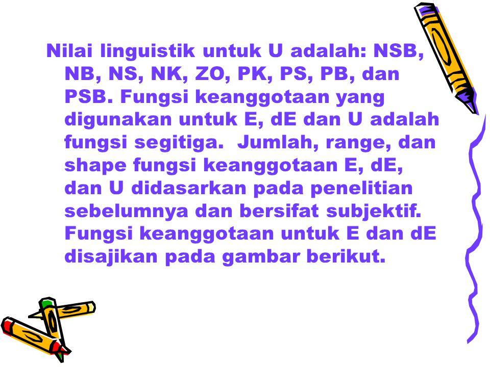 Nilai linguistik untuk U adalah: NSB, NB, NS, NK, ZO, PK, PS, PB, dan PSB.