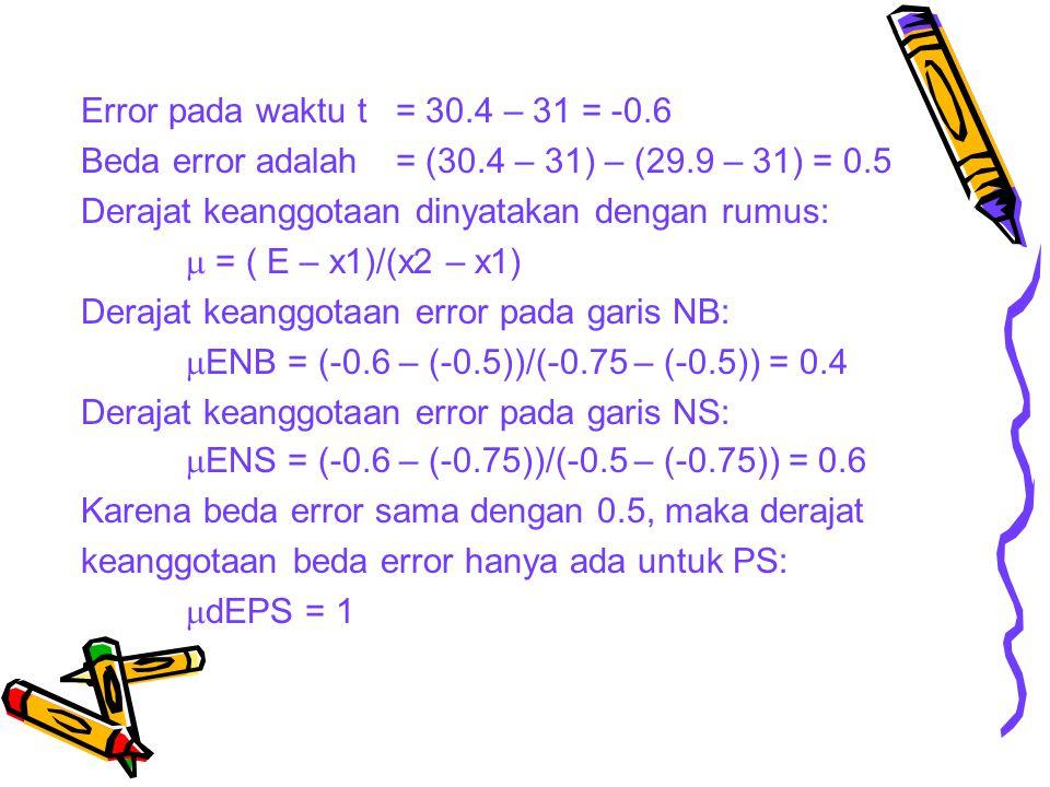 Error pada waktu t = 30.4 – 31 = -0.6 Beda error adalah = (30.4 – 31) – (29.9 – 31) = 0.5. Derajat keanggotaan dinyatakan dengan rumus:
