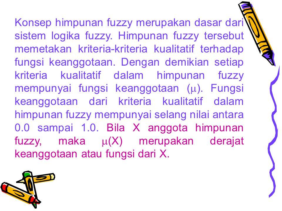 Konsep himpunan fuzzy merupakan dasar dari sistem logika fuzzy