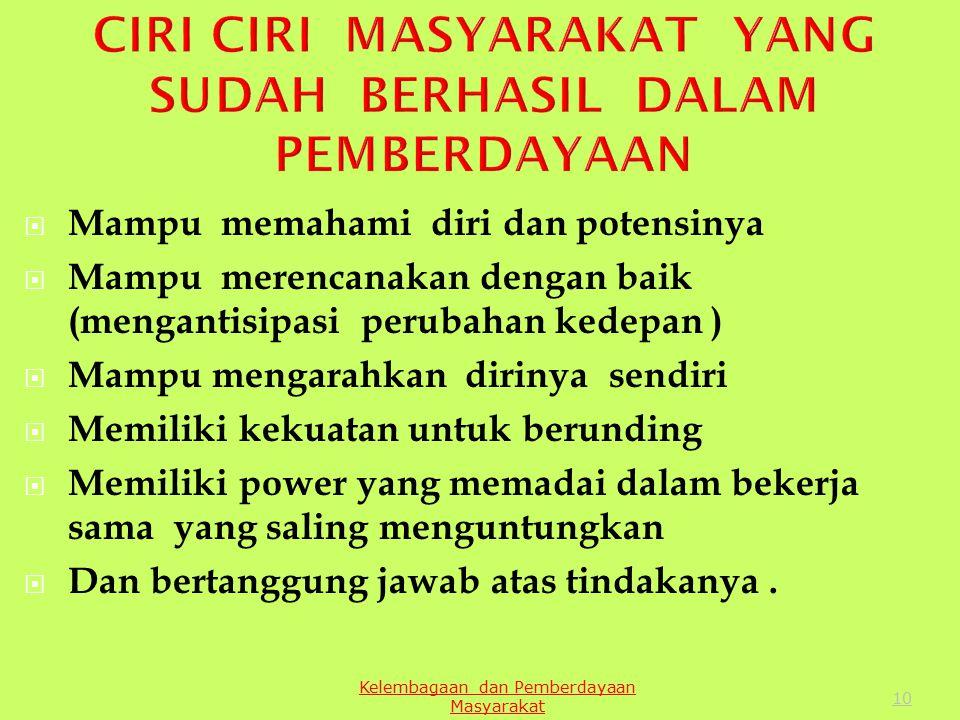 CIRI CIRI MASYARAKAT YANG SUDAH BERHASIL DALAM PEMBERDAYAAN