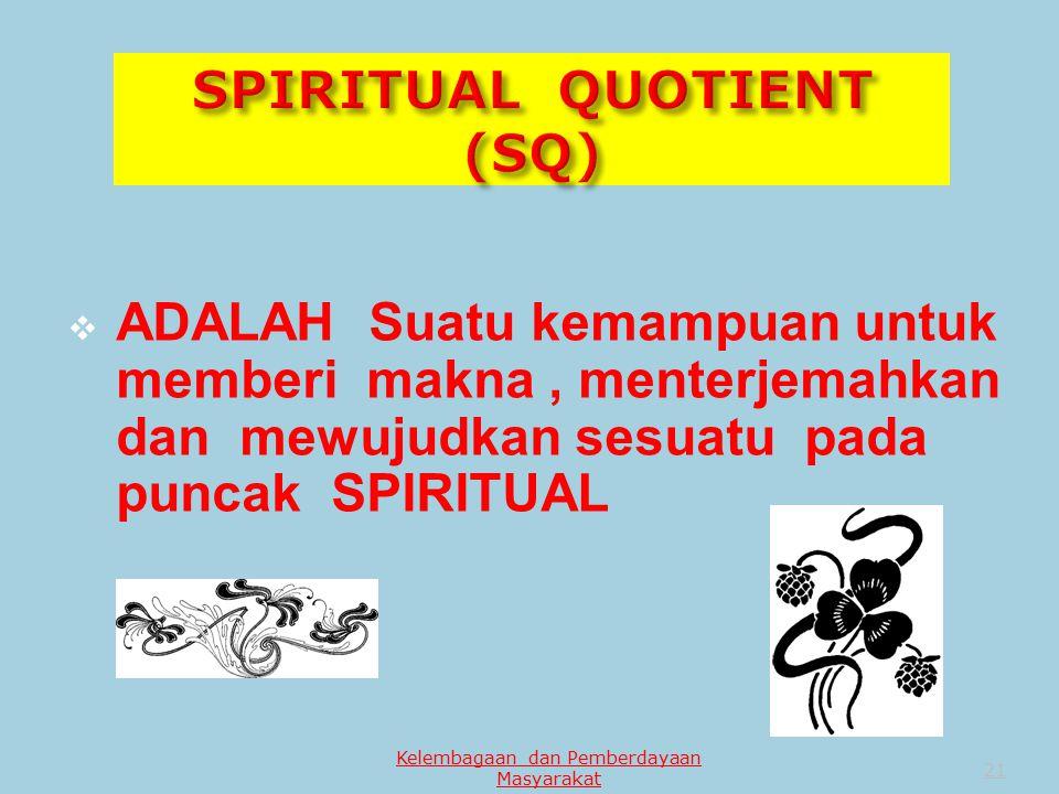 SPIRITUAL QUOTIENT (SQ)