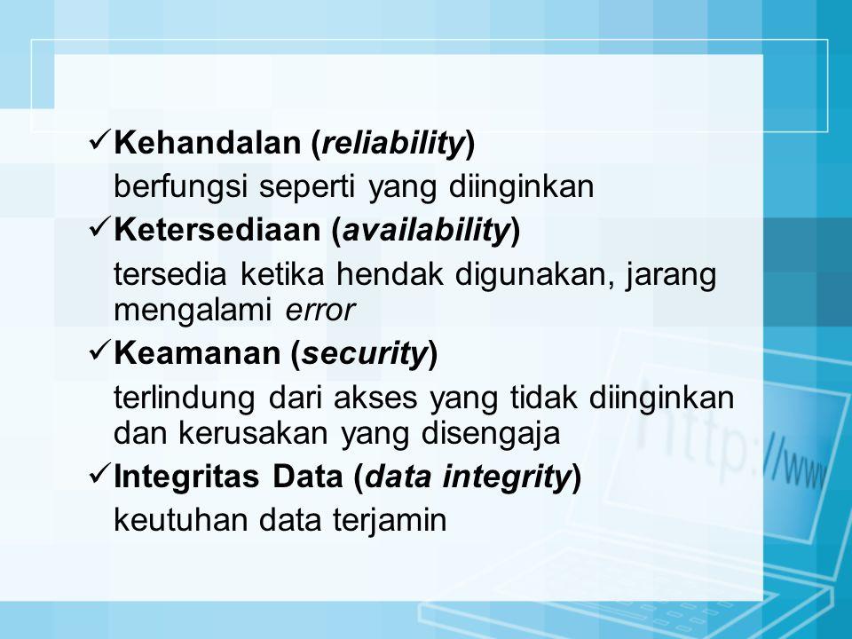 Kehandalan (reliability)